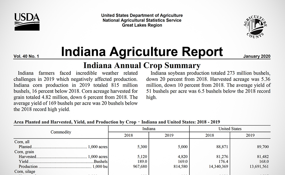 Indiana annual crop summary