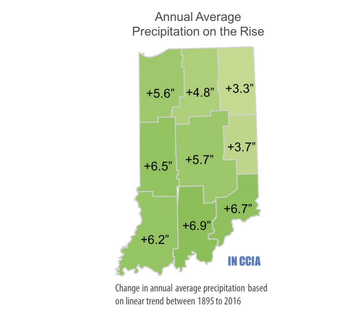 This image shows the changes in precipitation in Indiana over the last century.